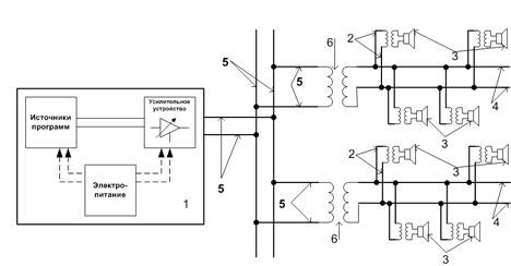 Схема радиотрансляционной сети с фидерными линиями