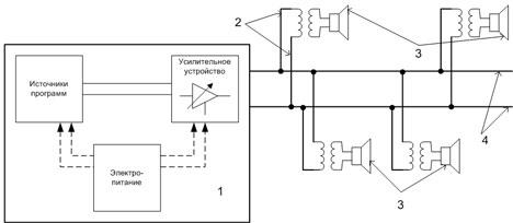 Схема абонентской линии с радиоточками